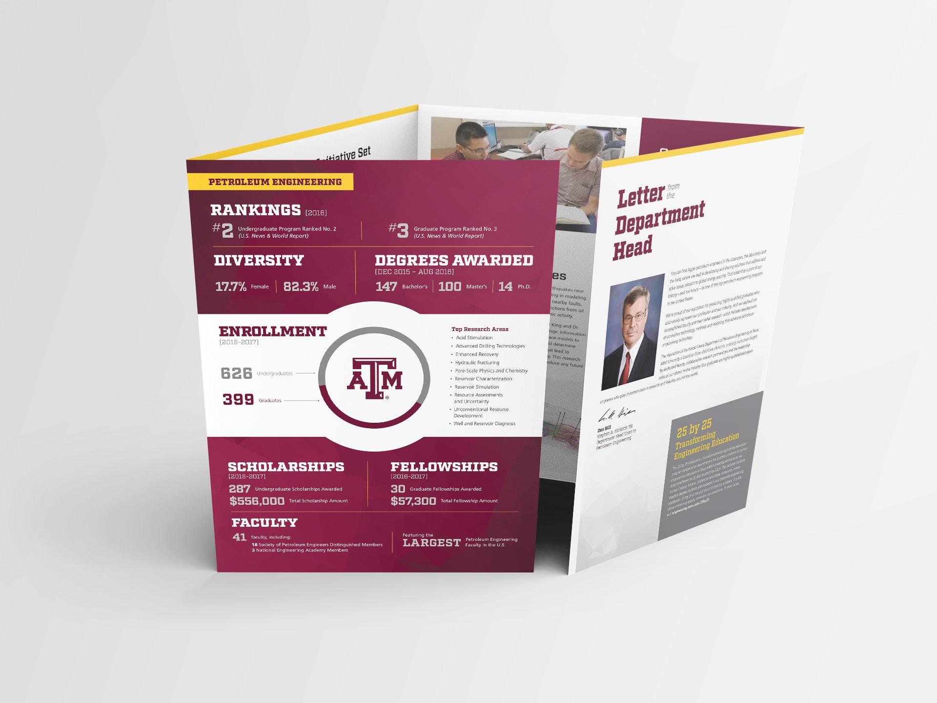 Department brochure inner panels