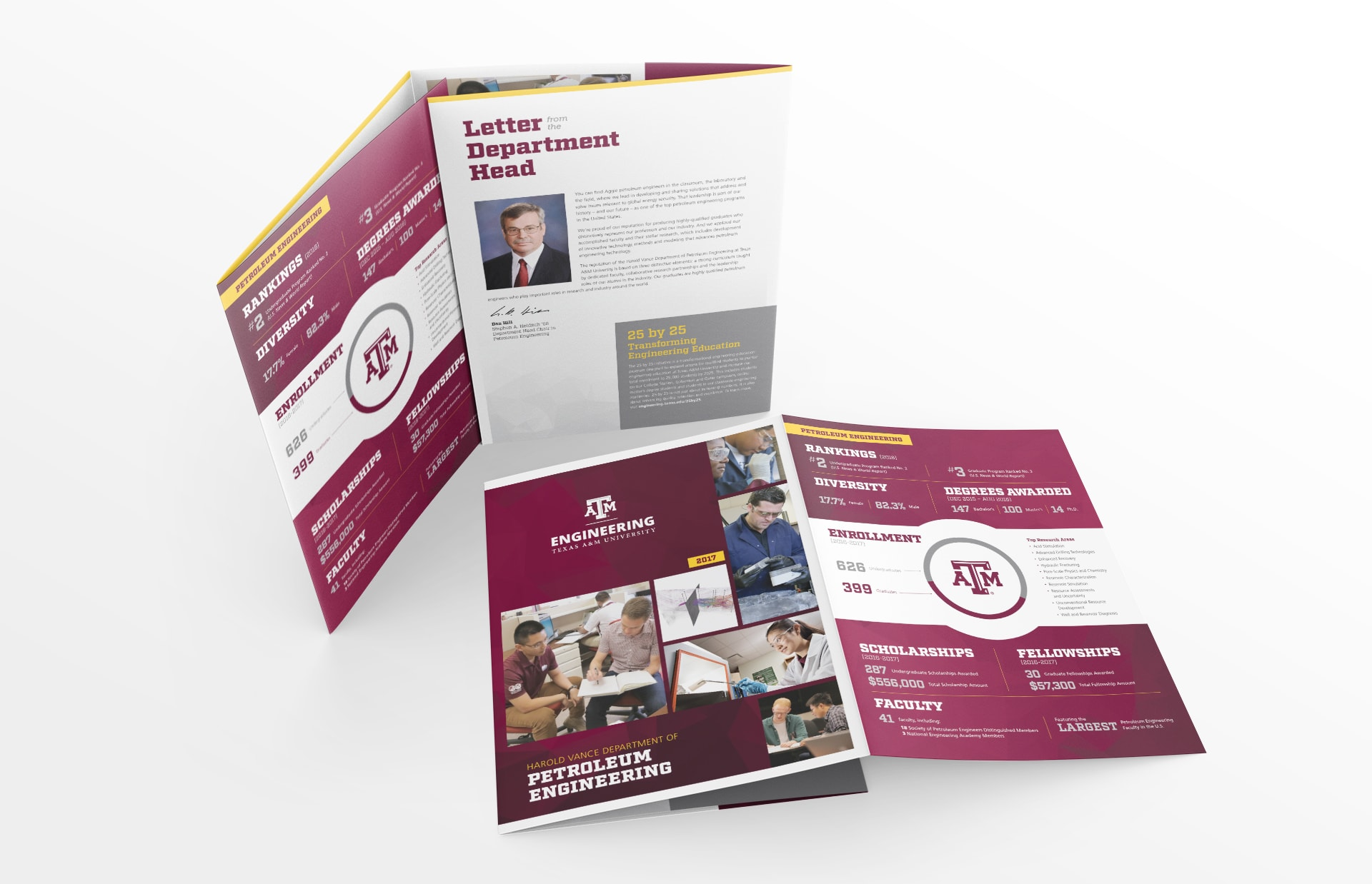 Department brochures folded