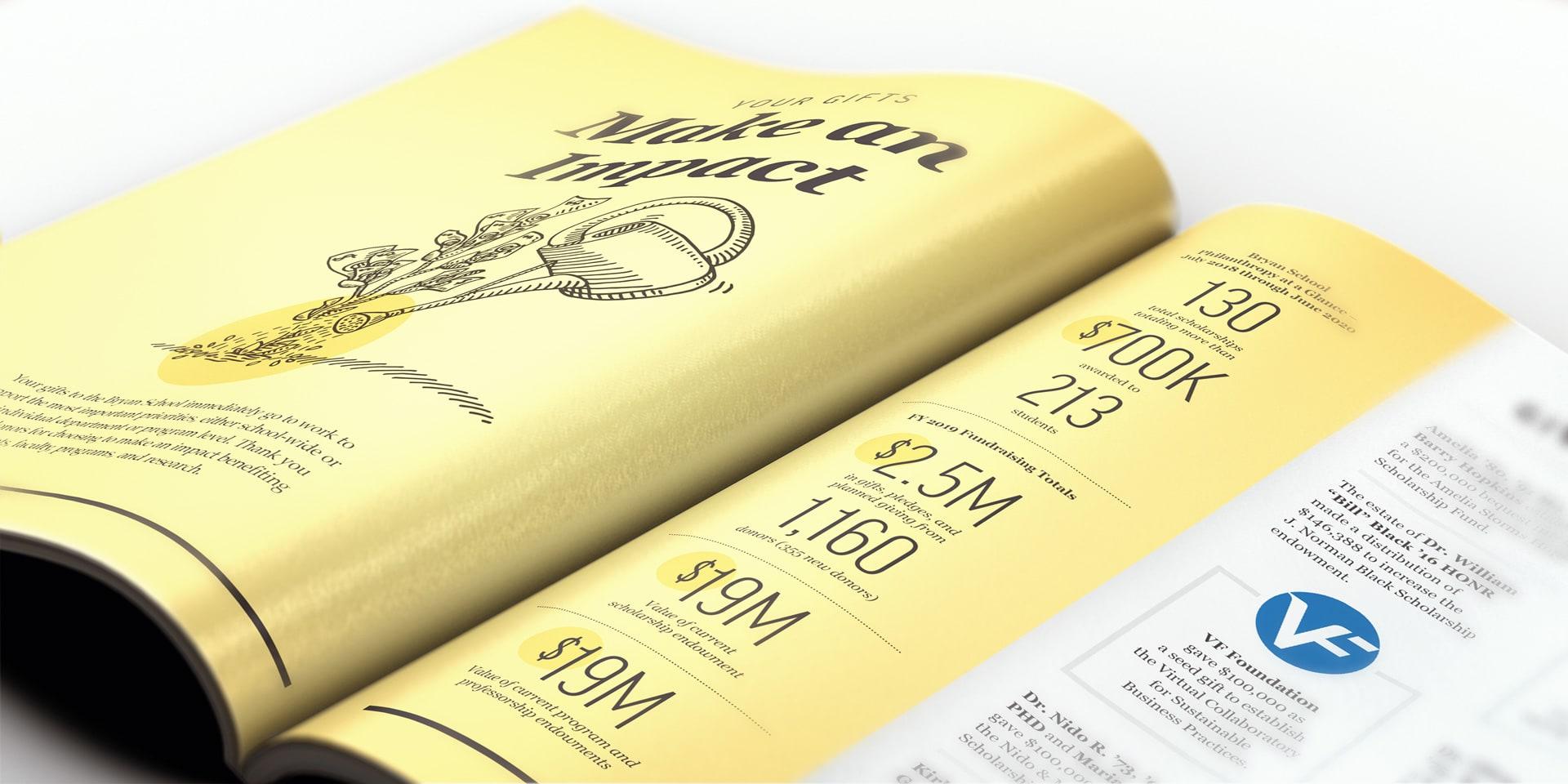 print magazine inner spread closeup
